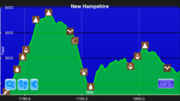 A graph from the Guthook Guides app showing the second steepest climb on the Appalachian Trail.