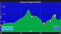 A graph from the Guthook Guides app showing the second steepest climb on the Continental Divide Trail.