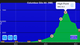 A graph from the Guthook Guides app showing the third steepest climb on the Continental Divide Trail.