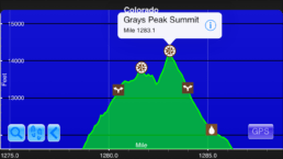 A graph from the Guthook Guides app showing the fifth steepest climb on the Continental Divide Trail.