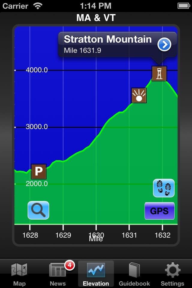 AT hiker app 2013 elevation profile